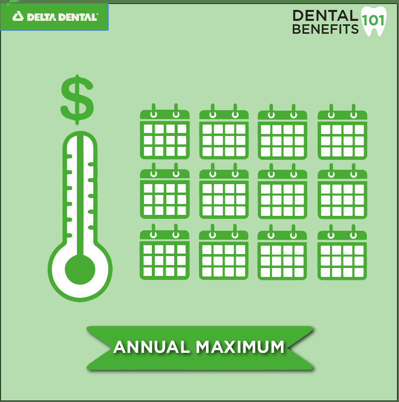 Dental Decoded What Is An Annual Maximum Dental Insurance Plans