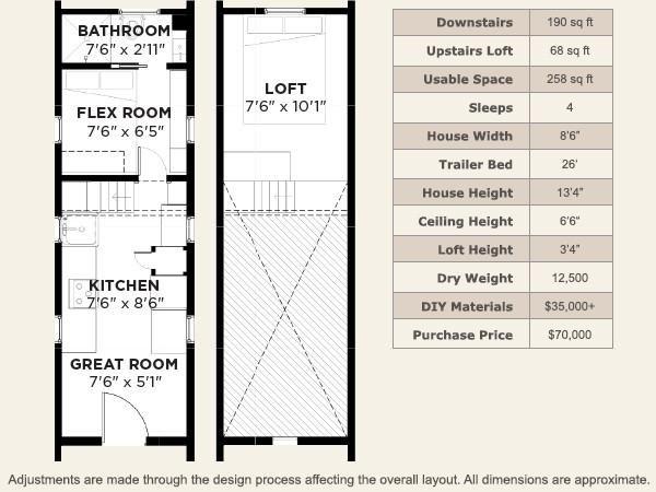 Tumbleweed Tiny House Floor Plans: Tiny Houses On Wheels