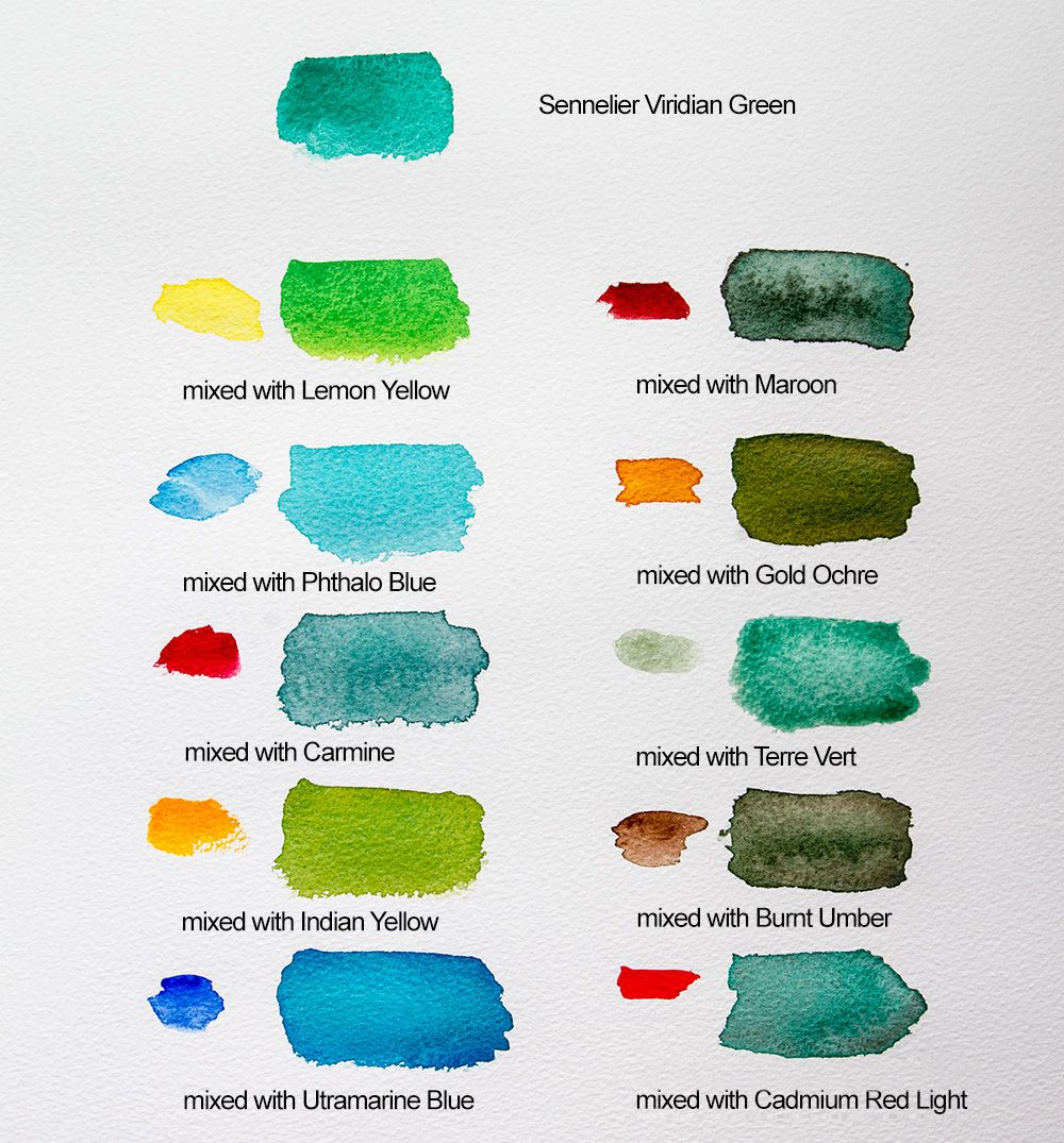 Choosing Colours To Fill Your Watercolour Box Watercolor Mixing