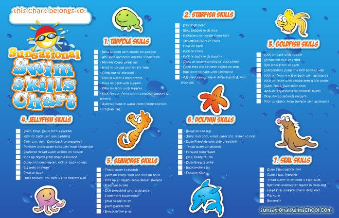 Baby Swim Lessons Austin | Infant Swim Lessons | Swim ...