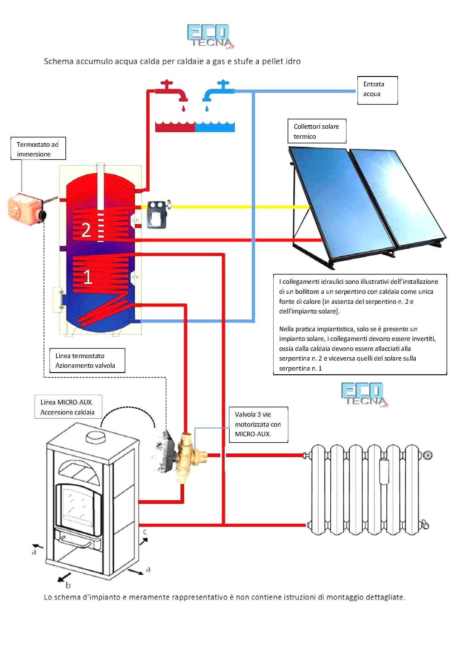 Come Installare Stufa A Pellet pin su schema impianto elettrico
