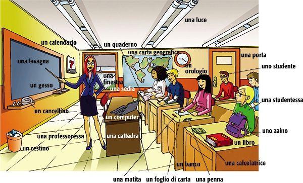Classroom objects in Italian :)