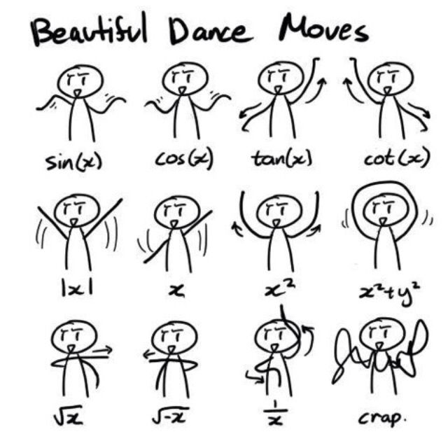 Math Symbols And Functions Using The Arms School Pinterest