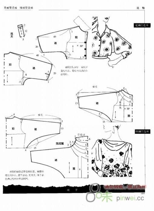 Pattern | patrones | Costura, Coser ropa y Patrones
