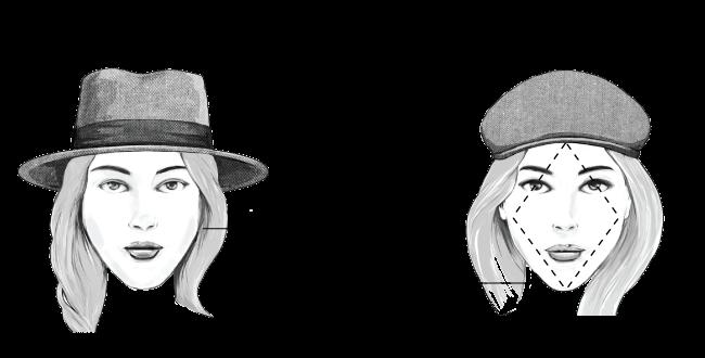 Size Guide Diamond Face Shape Face Shapes Best Winter Hats