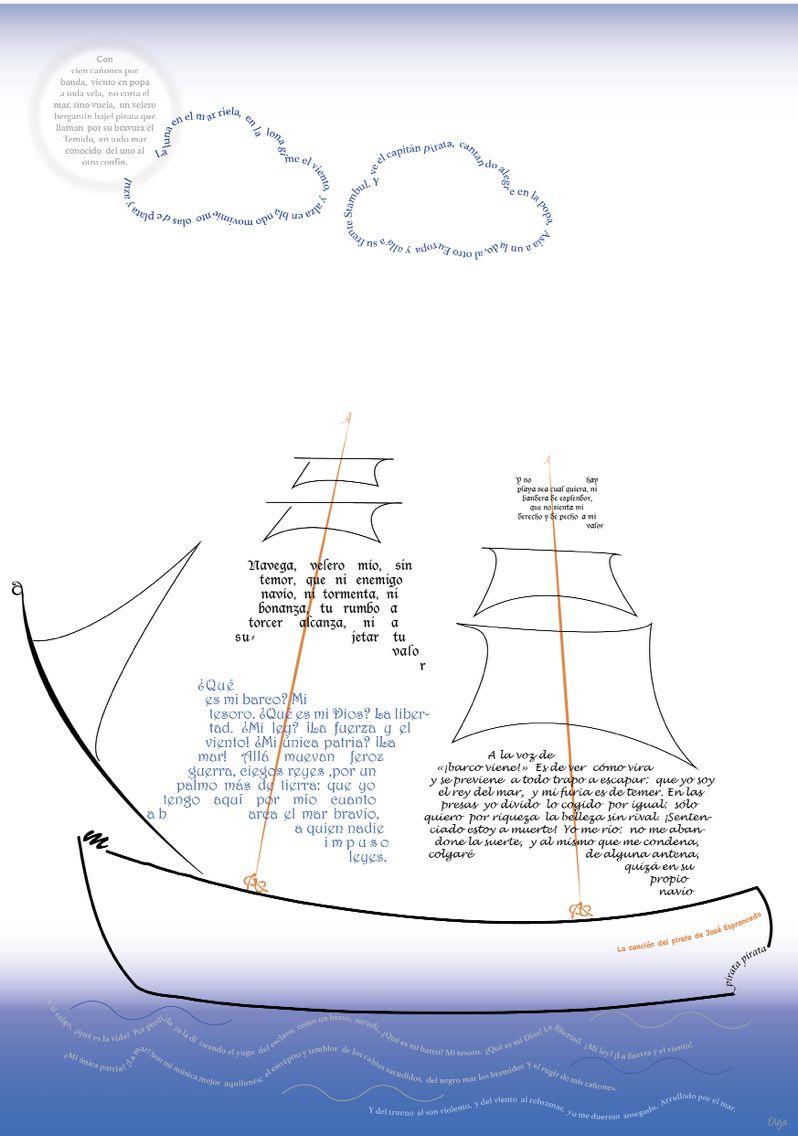 La Canción Del Pirata José De Espronceda Ap Spanish Chart Diagram
