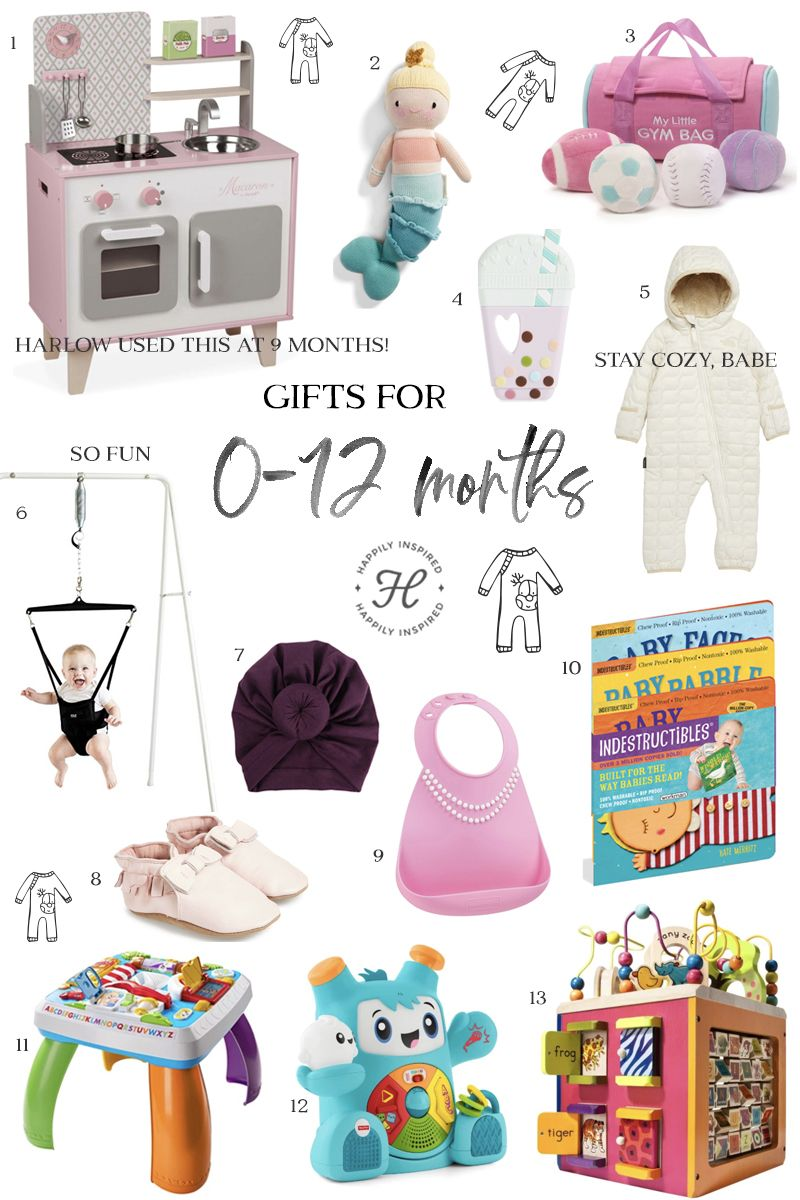 Happily Inspired Holiday Gift Guide Over 150 Items Toddler Birthday Gifts Holiday Gift Guide Favorite Christmas Gifts