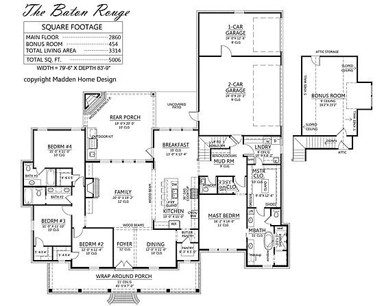 foto de Pin by Melanie Wilkie on House Plans in 2020 Madden home