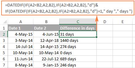 dating data calculator