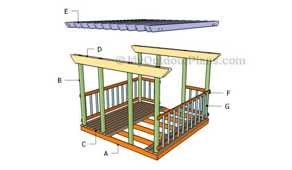 Deck Pergola Plans | Free Outdoor Plans - DIY Shed, Wooden Playhouse, Bbq, Woodworking Projects