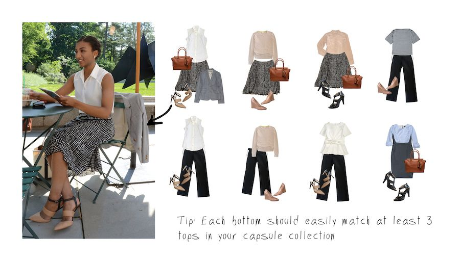 109b1abe5 Dress Like a Boss | outf8t | Garderobe, Kleider, Projekte