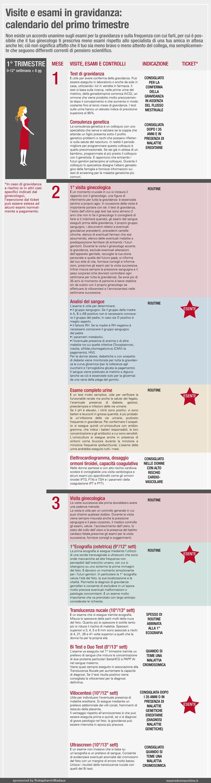 Calendario Maternita.Visite Ed Esami In Gravidanza Calendario Del Primo
