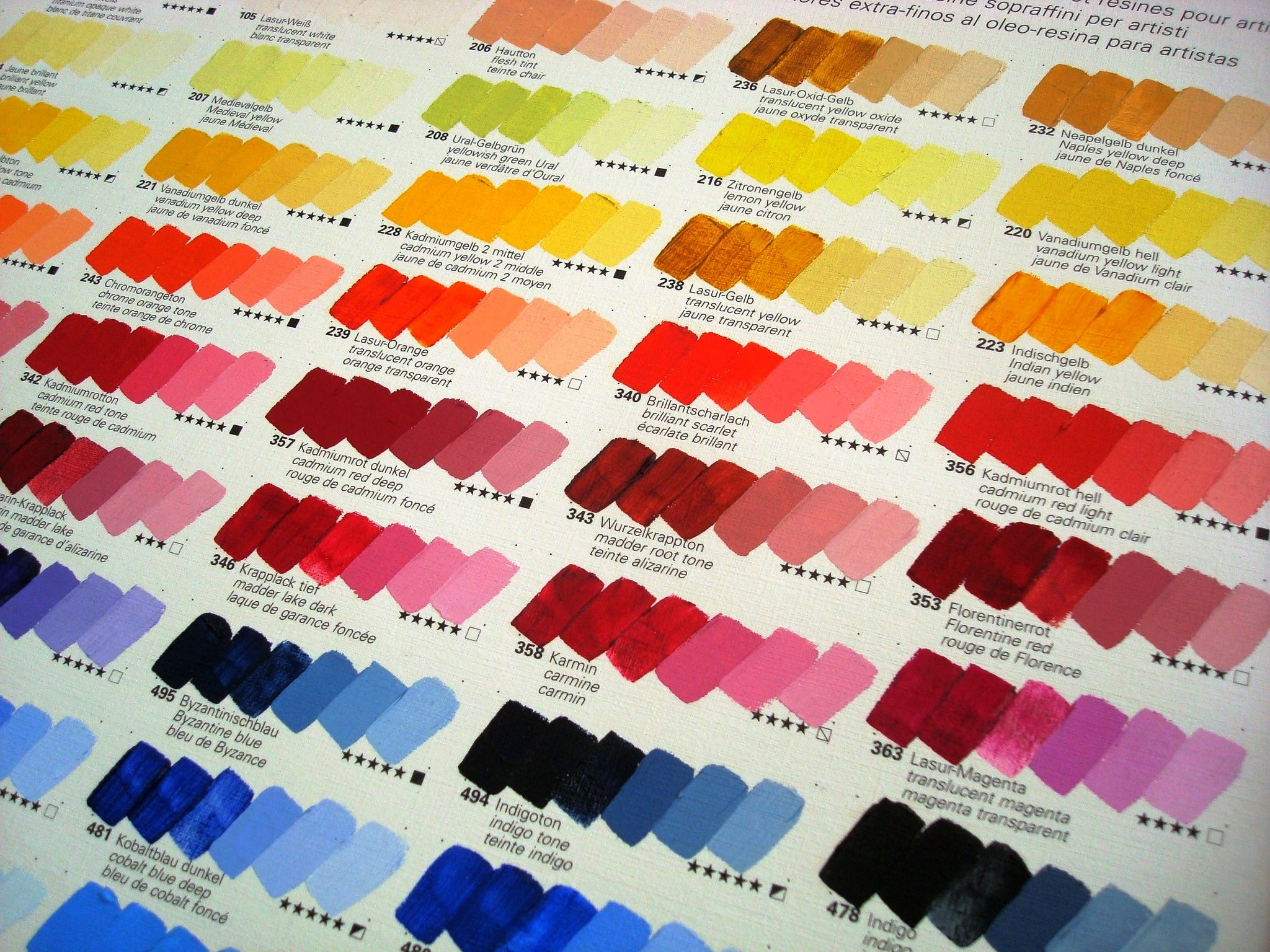 Colour Charts! Talk about unlimited potential. Hmmm.