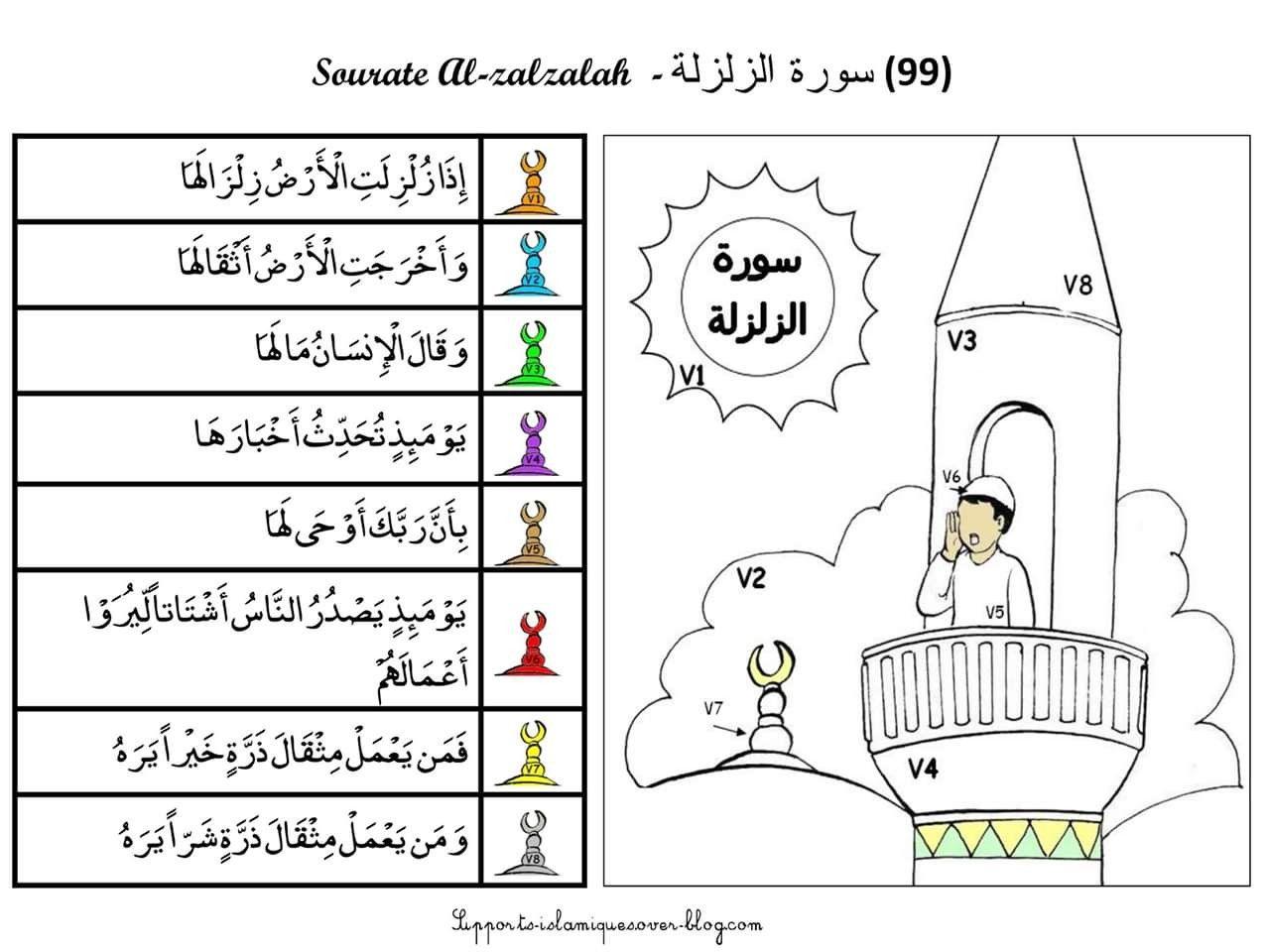 Pin By Tresna Purwa On قرآن للأطفال Islamic Kids Activities Muslim Kids Activities Muslim Kids
