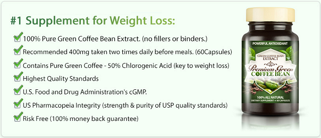 Green Coffee Bean Extract Side Effects (With images