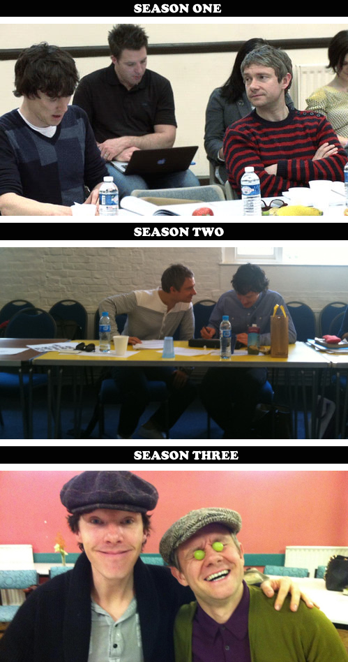 The progression of dorkitude between Benedict and Martin during the Sherlock read-throughs.