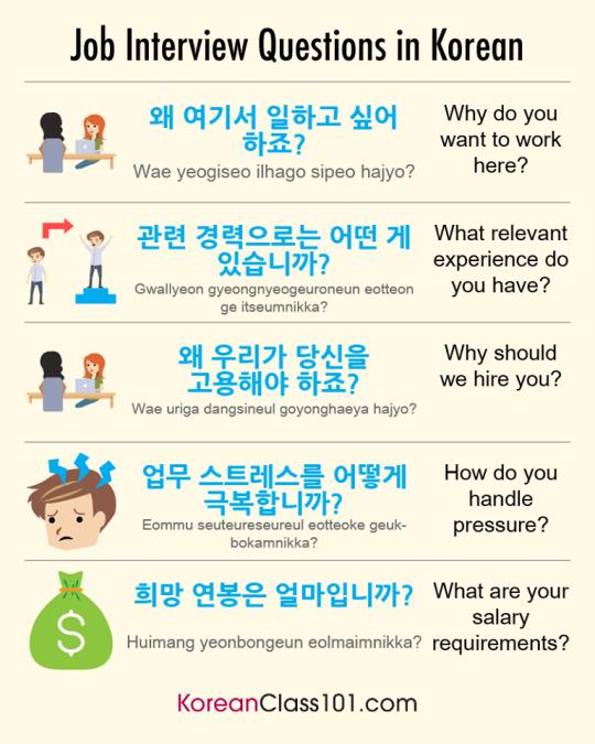 Job Interview Questions In Korean Korean Jobinterview Learnkorean Koreanwords Job Interview Questions Learn Korean Interview Questions