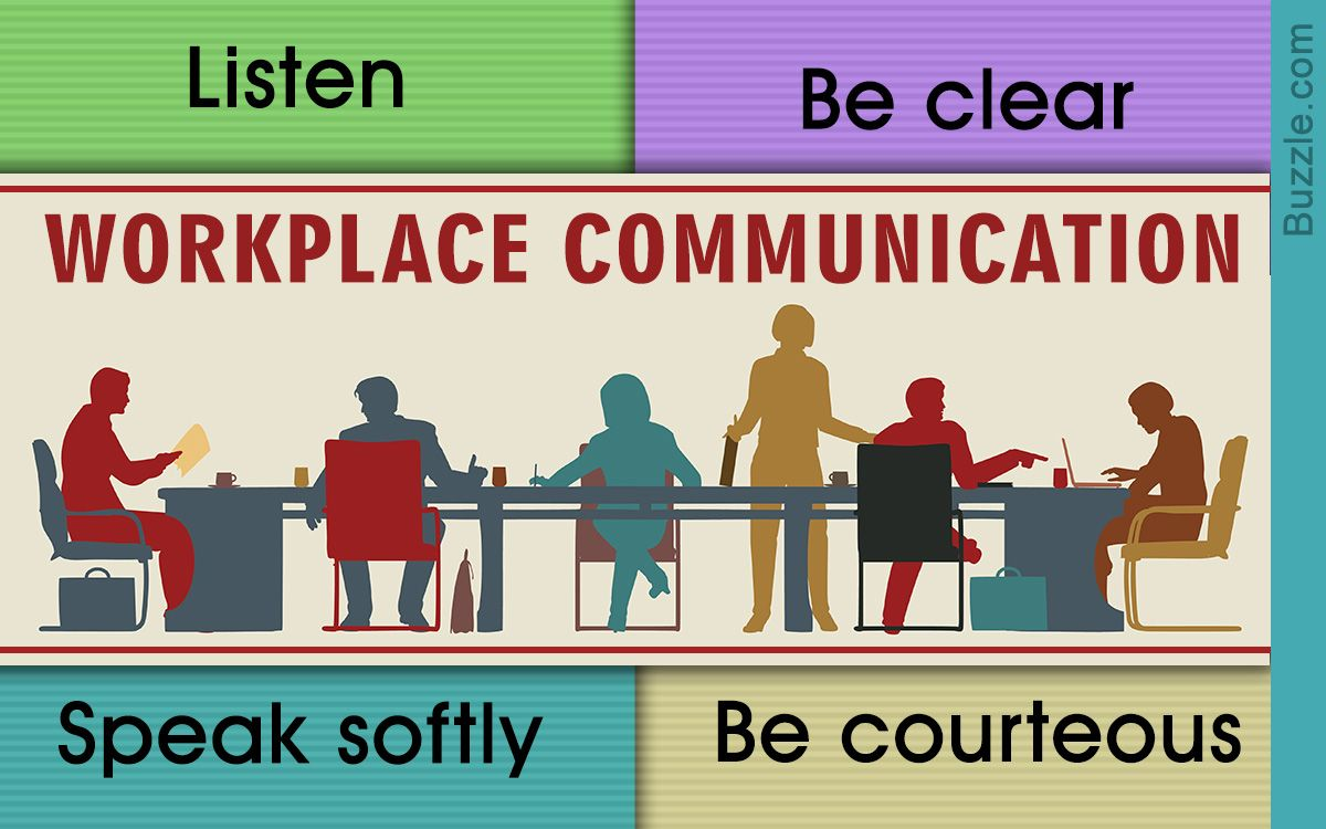 Workplace Communication Workplace Communication Good Communication Skills Good Communication