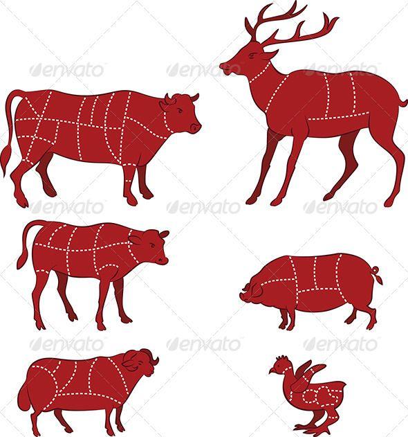 Cutting Meat Diagram | Inside The Mind of Timothy Allard | Jeu ...