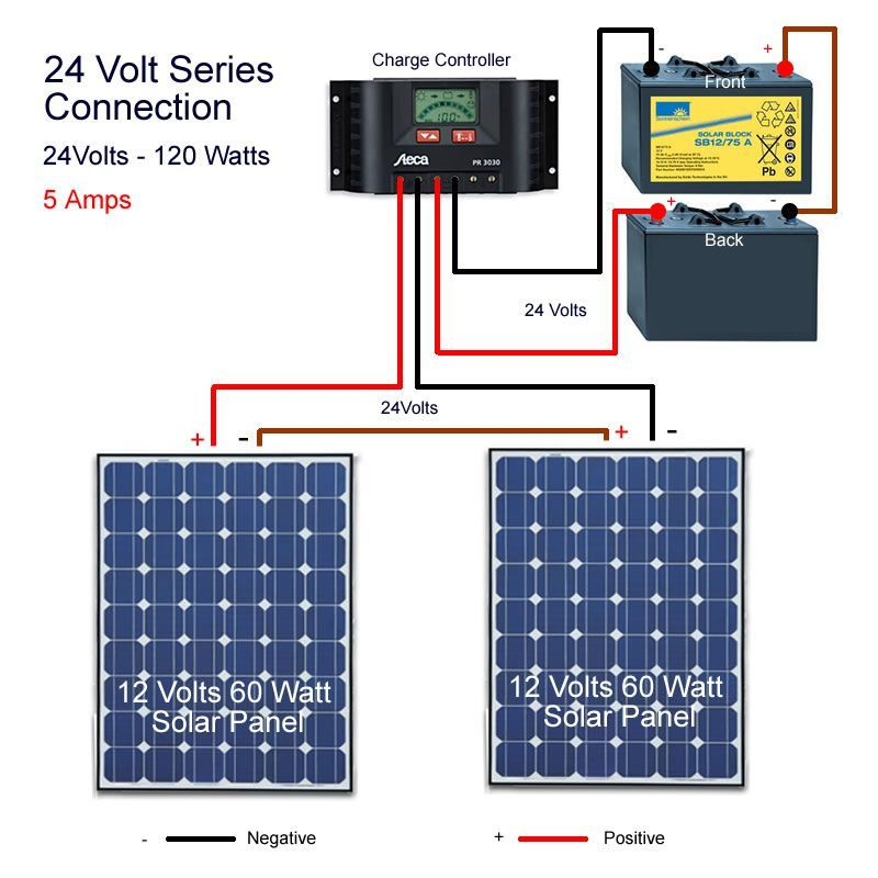 Pin On Solar Ideas