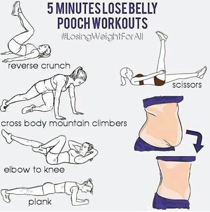 Yoga to reduce belly fat and hips in 1 week picture 1