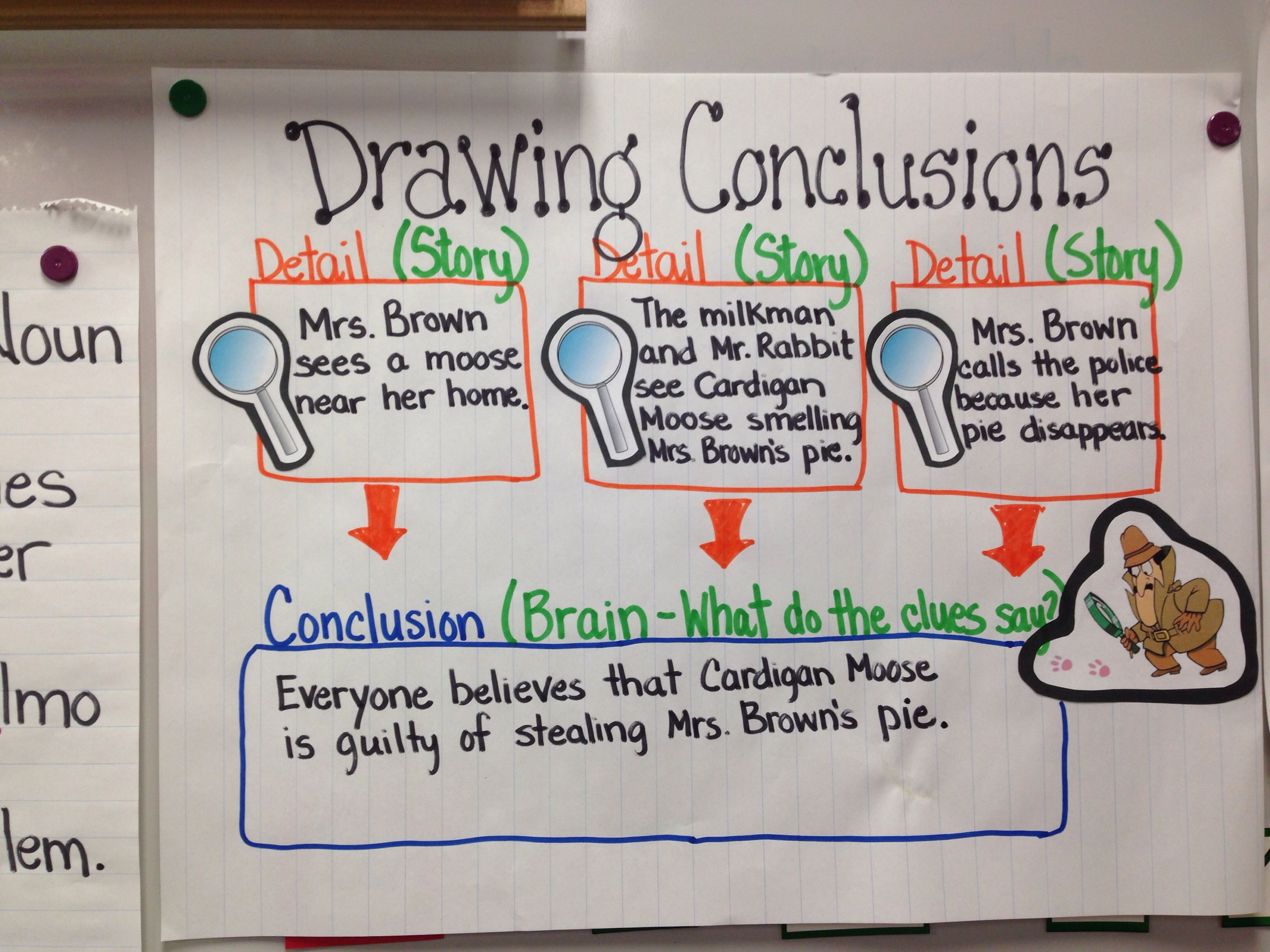 Anchor chart for third grade drawing conclusions also charts rh pinterest