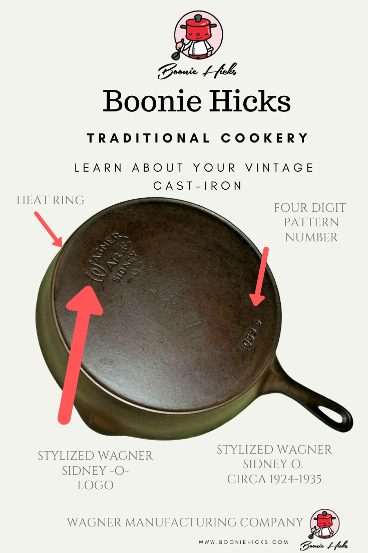 Wagner cast iron | Wagner Ware history, dates and logos.