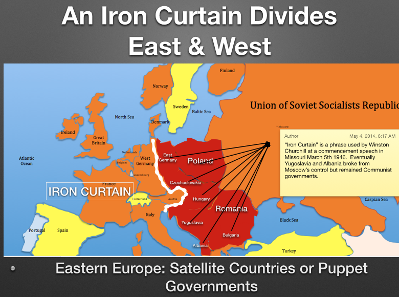 Iron Curtain Mr. Harms PowerPoint/Keynote Presentation Cold War ...