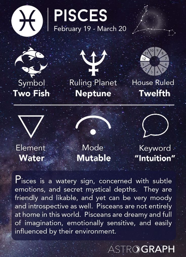 Pisces Zodiac Sign - Learning Astrology - AstroGraph Astrology Software. Check out that cool T-Shirt here: https://www.sunfrog.com/Fishing-T-Shirt-Black-Guys.html?53507