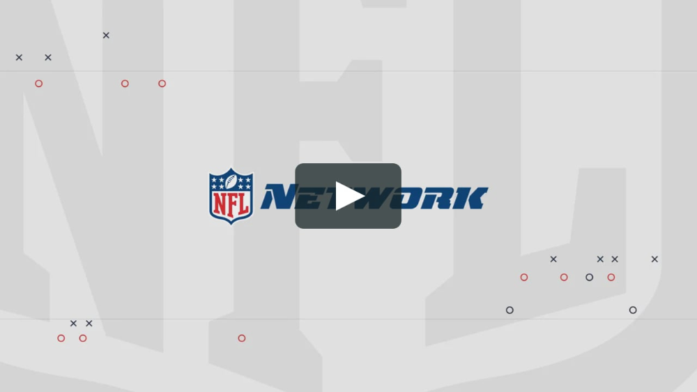 We Created A Comprehensive Graphics Package For The Nfl Network Leveraging A Massive Catalog Of In Game And Behind The Scenes Footage To Bring Fans A More Aretes