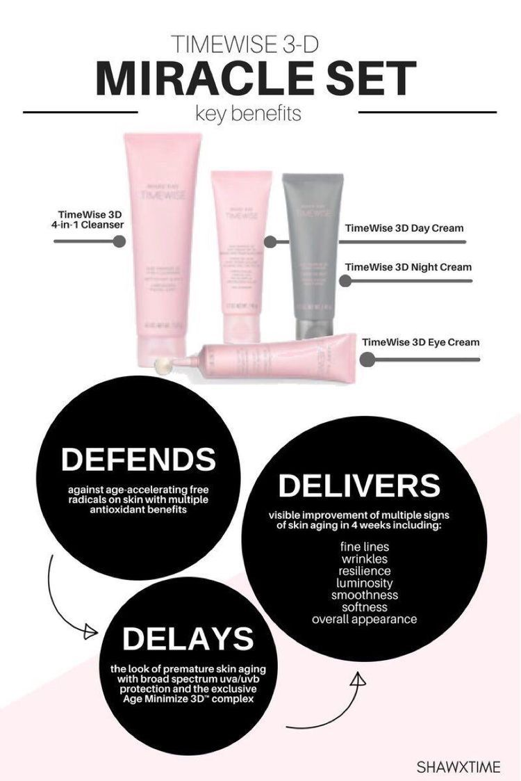 Defends Delays And Defends Mary Kay Marketing Mary Kay Miracle