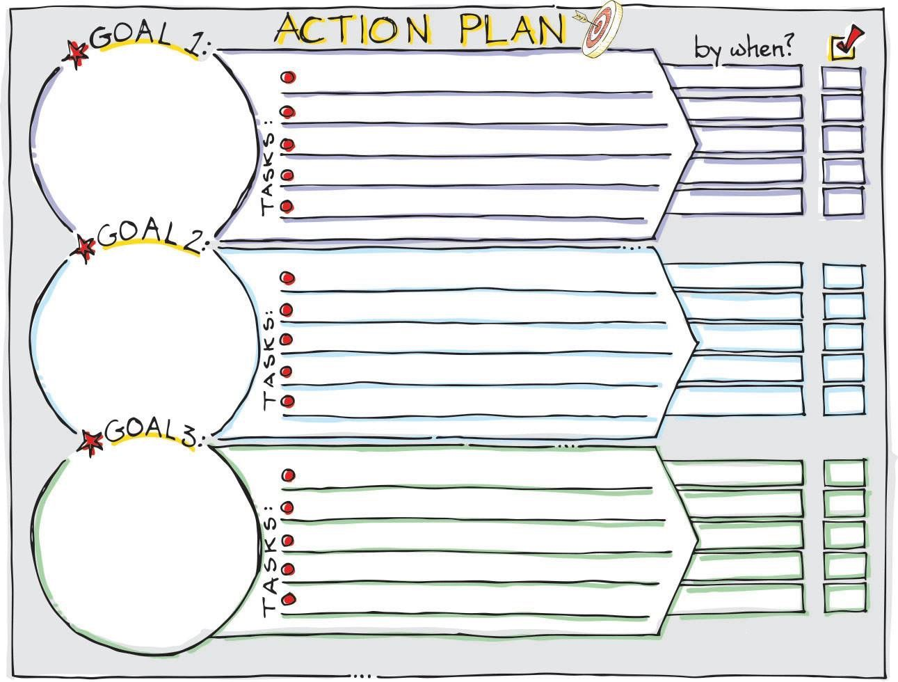 Action Plan  Business Coaching    Action Bullet And