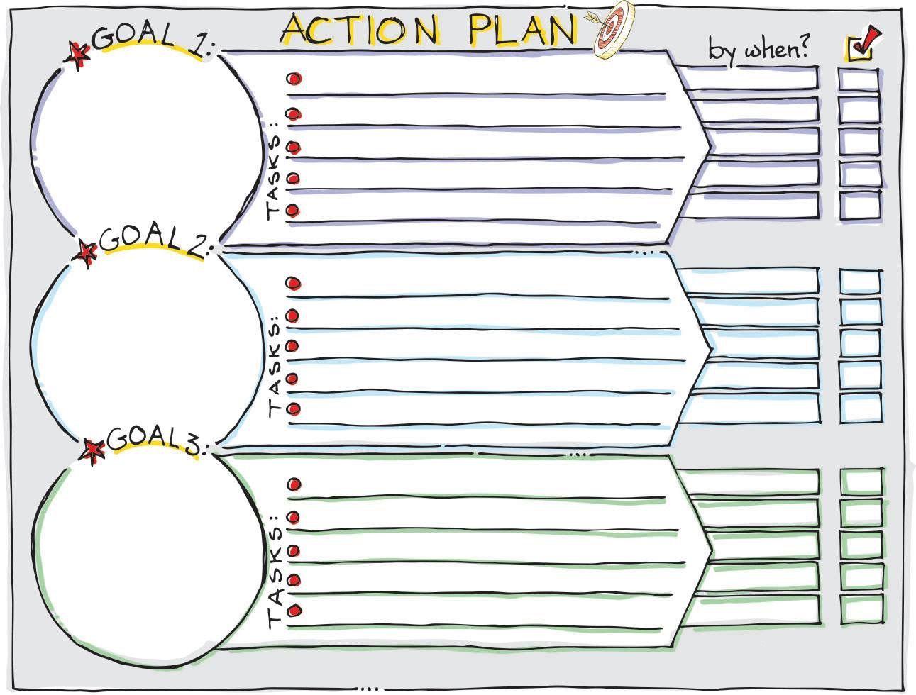 Action Plan Sketch notes Pinterest Action, Bullet