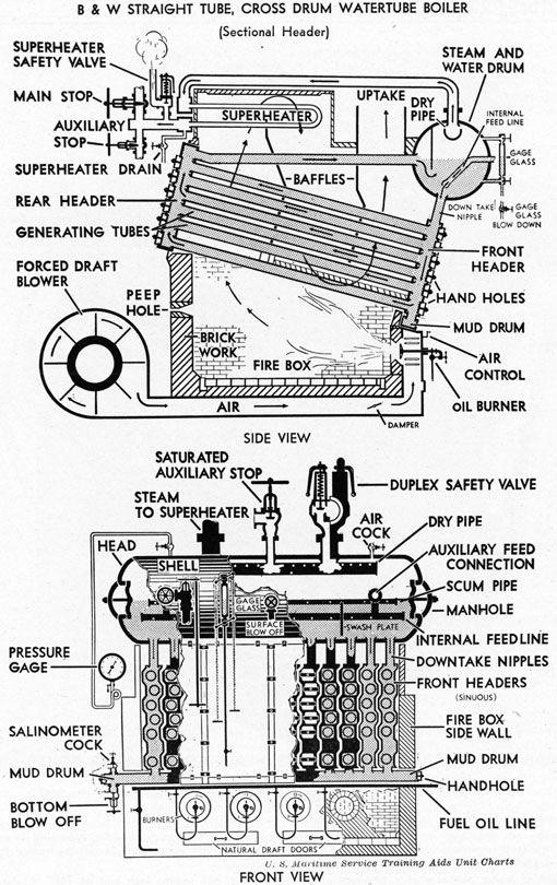 water tube boiler plans