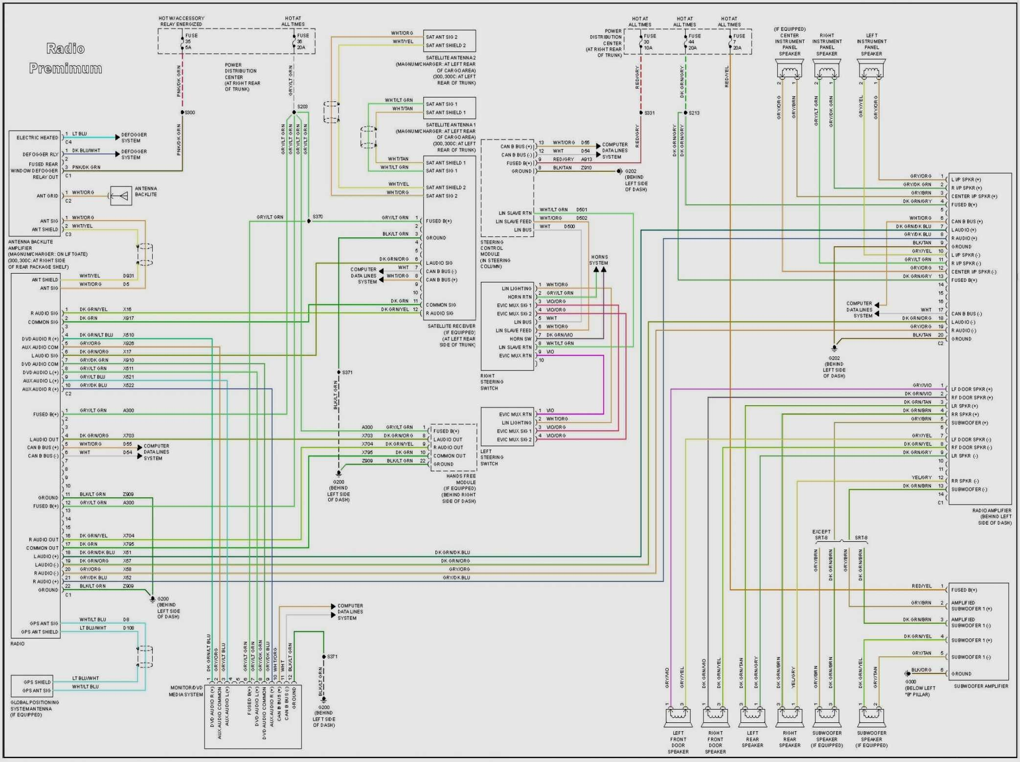 DIAGRAM] 2012 Ram Ke Controler Wiring Diagram FULL Version HD Quality Wiring  Diagram - DIAGRAM-EX.ARTEMISMAIL.FRdiagram-ex.artemismail.fr
