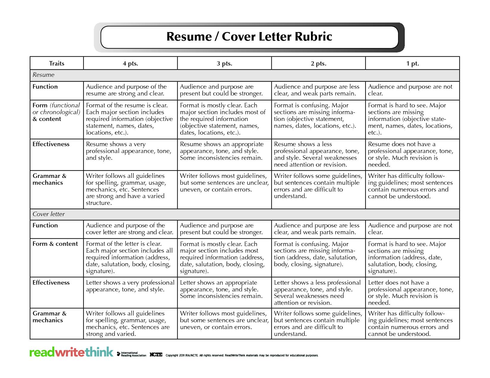 35++ National resume writers association australia Resume Examples