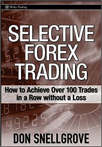 How much people loss in forex