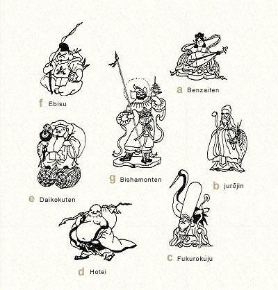 shichifukujin ( Seven Lucky Gods)Many figures in Japanese