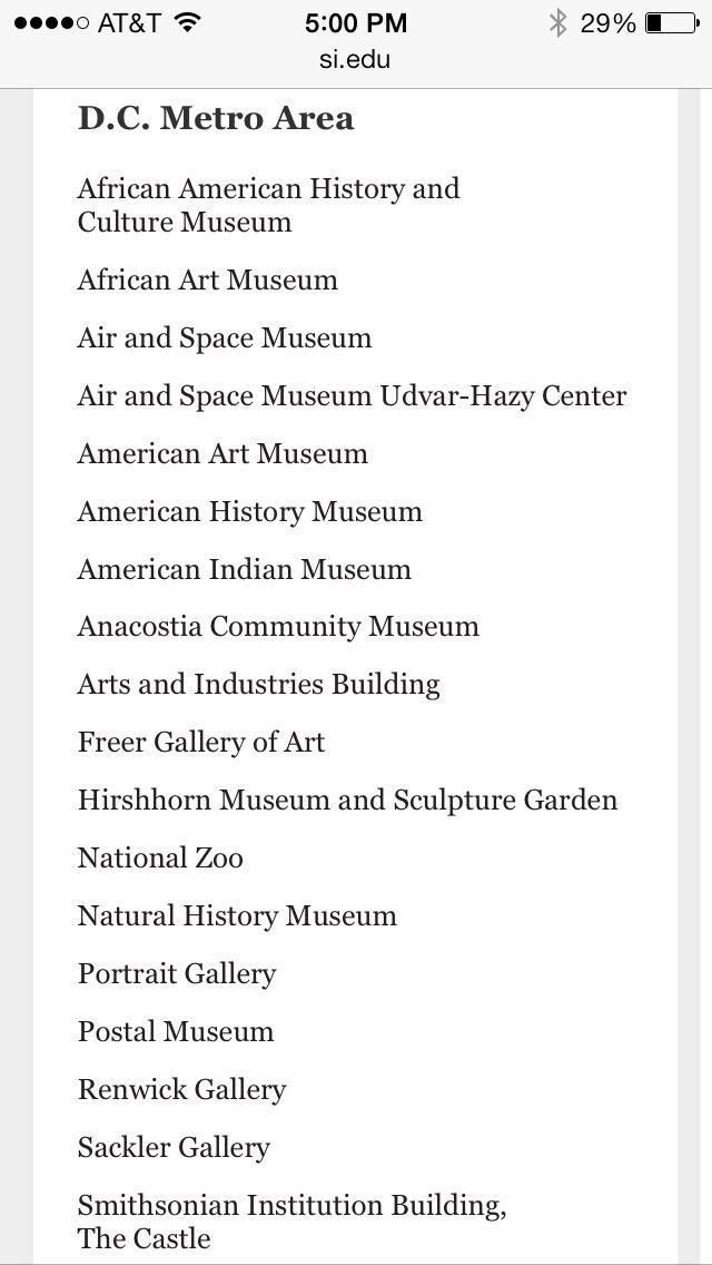 list of smithsonian museums-washington, dc | washington dc