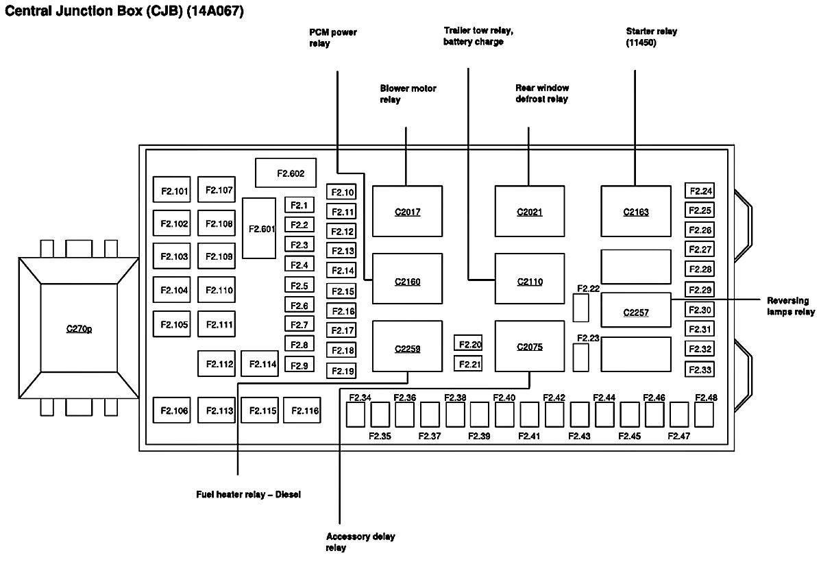 Wiring Diagram Ford Ranger 28 Powerstroke Hd Quality