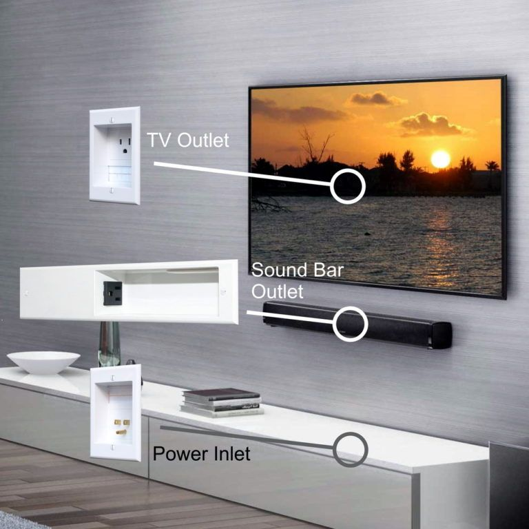 Powerbridge Unique Solution For Sound Bar In Wall Wiring In 2020 Hiding Tv Cords On Wall Wall Mounted Tv Cable Management Wall