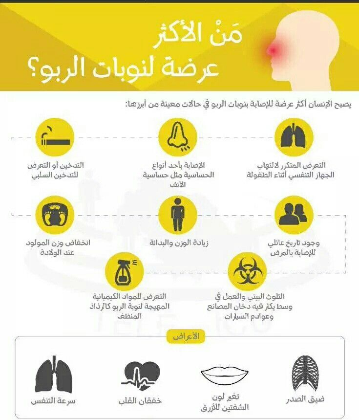 الأكثر عرضة لنوبات الربو Asthma Inhaler Health Healthy Inhaler