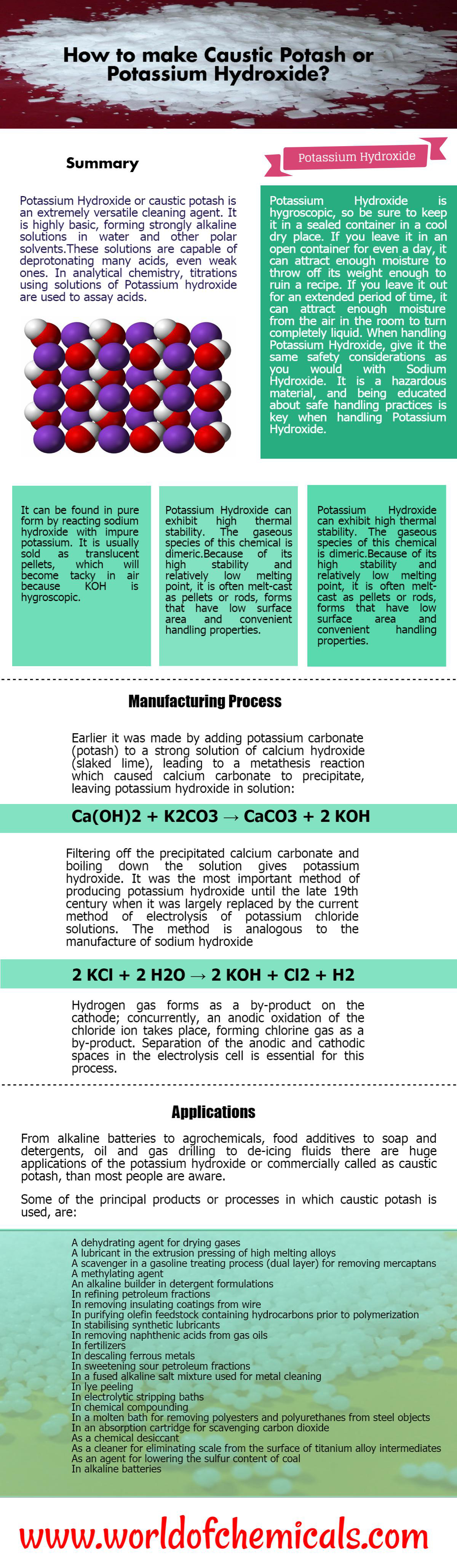 How to make caustic potash pinterest precipitaciones how to make caustic potash or potassium hydroxide urtaz Image collections