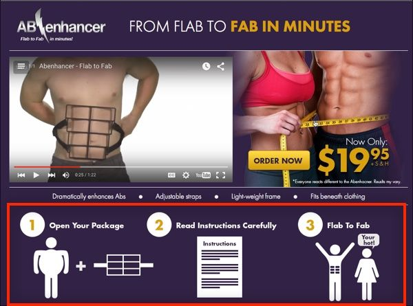 Image result for ab enhancer