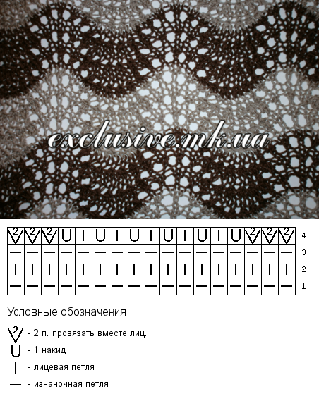УЗОРЫ СПИЦАМИ | a Strickmuster | Pinterest | Strickmuster, Stricken ...