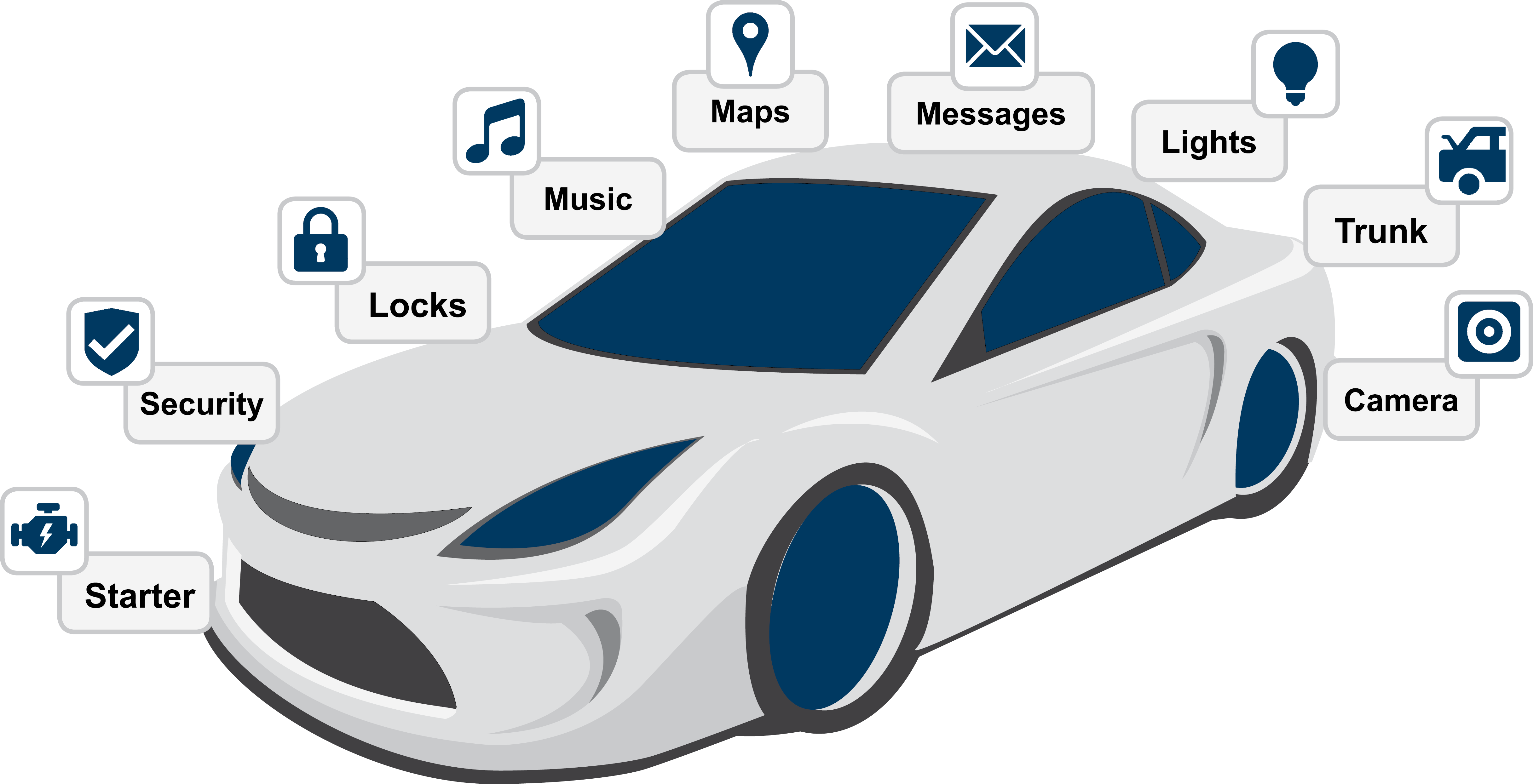 IoT Digitech Invests in Connected Cars Company