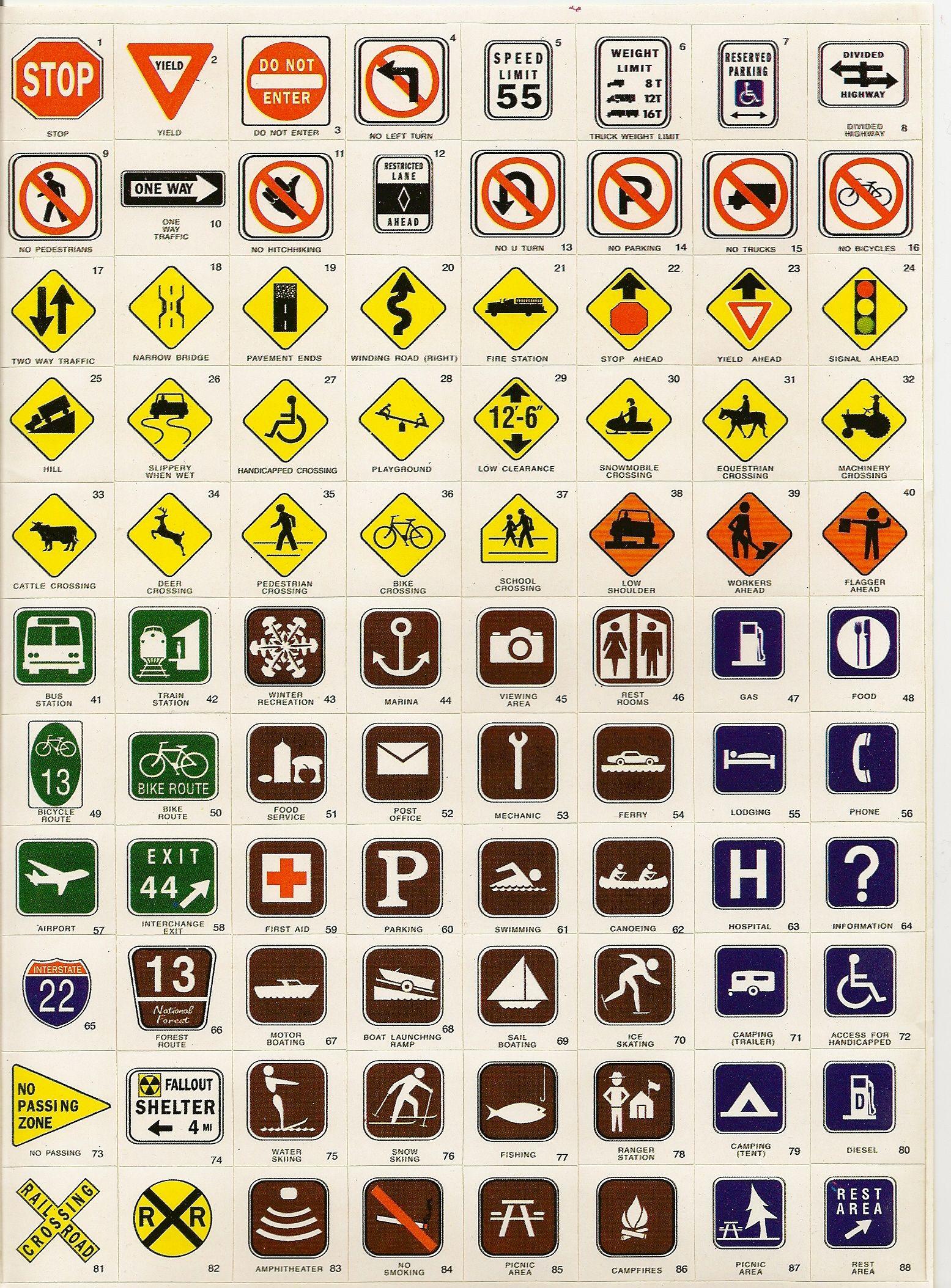 Pin by Shyla Ruffer Matthews on Road Trip! | Driving signs