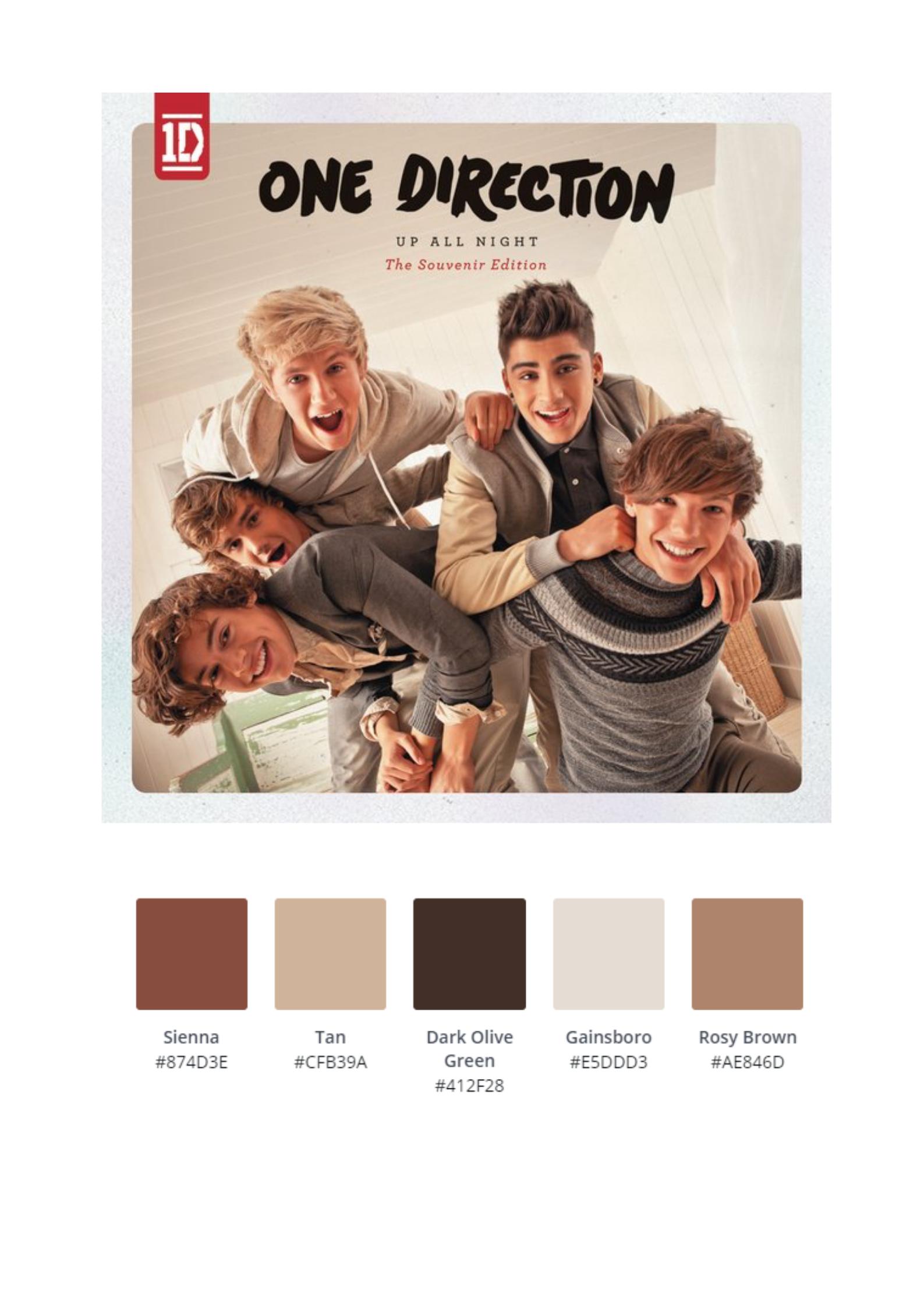 One Direction en 2020 Carteles de one direction, Póster
