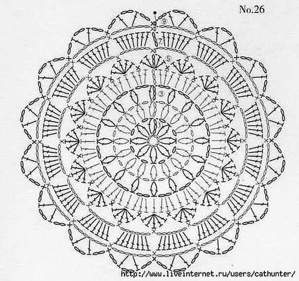 Black Lace Circle Motif Crochet Dress Gehaakte Cirkels