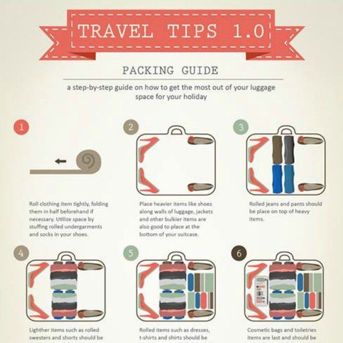 Travel Tips Packing Hacks Tips Essentials: Here Are The Best Bags And Packing Tips For Every Trip